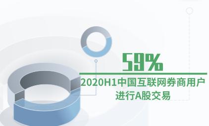 证券行业数据分析:2020H1中国59%互联网券商用户进行A股交易