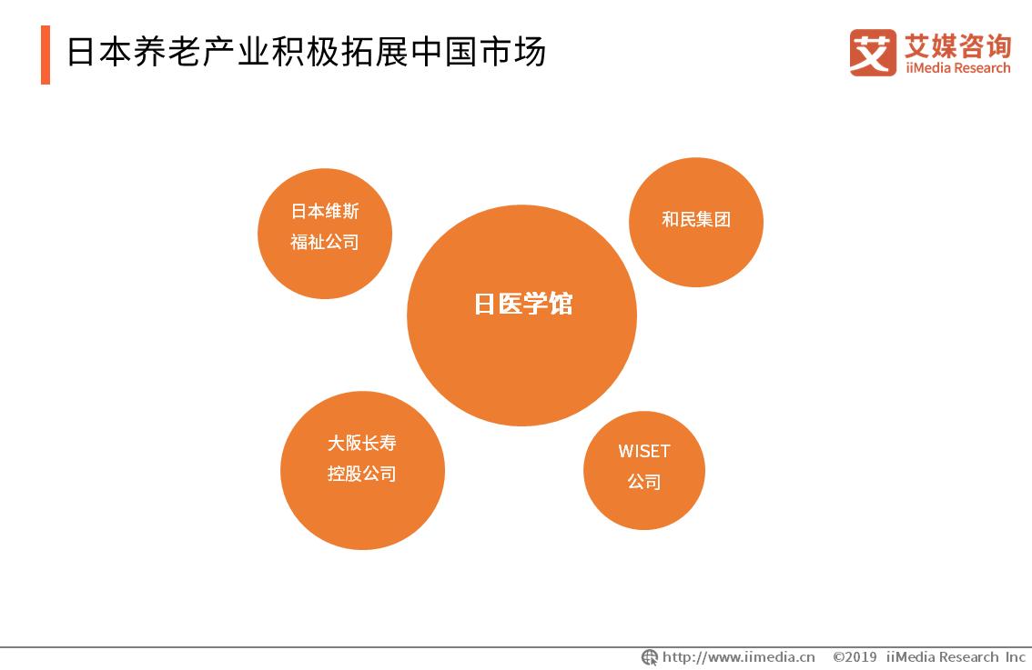 日本养老产业积极拓展中国市场