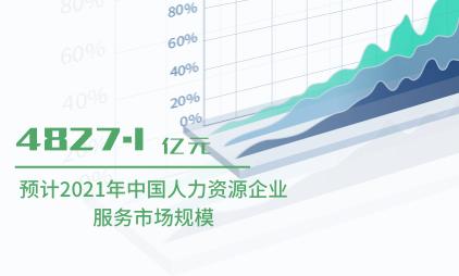 企业服务数据分析:预计2021年中国人力资源企业服务市场规模将达4827.1亿元