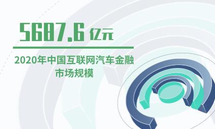 汽车金融行业数据分析:2020年中国互联网汽车金融市场规模将达5687.6亿元