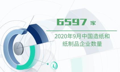 造纸行业数据分析:2020年9月中国造纸和纸制品企业数量为6597家