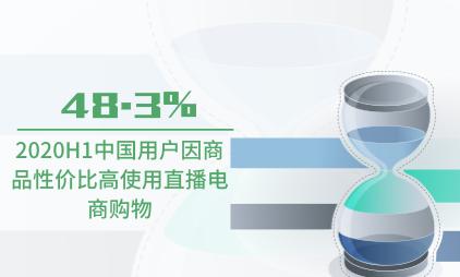 直播电商行业数据分析:2020H1中国48.3%用户因商品性价比高使用直播电商购物