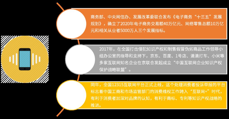 2019中国知识产权产业市场发展及前景分析