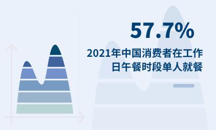 单身经济行业数据分析:2021年中国57.7%消费者在工作日午餐时段单人就餐