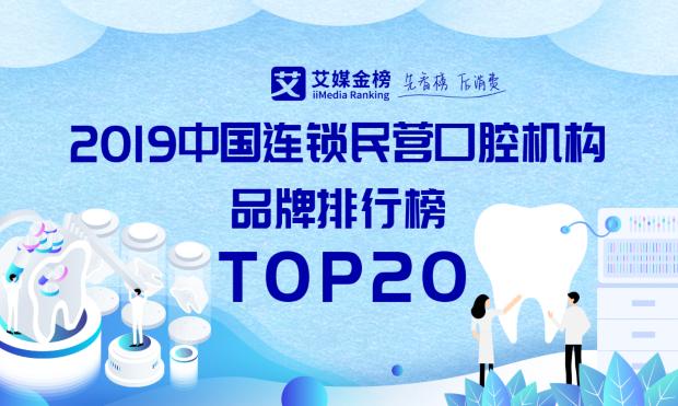 艾媒金榜|2019中国连锁民营口腔机构品牌排行榜:拜博口腔、瑞尔齿科居前二