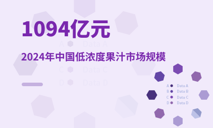 饮料行业数据分析:2024年中国低浓度果汁市场规模将达1094亿元