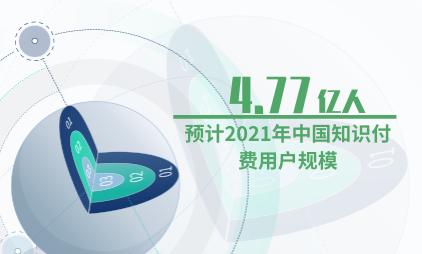 知识付费行业数据分析:预计2021年中国知识付费用户规模达到4.77亿人