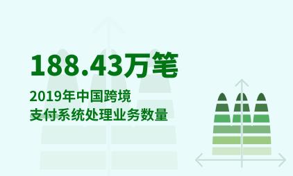 跨境贸易行业数据分析:2019年中国跨境支付系统处理业务数量达188.43万笔