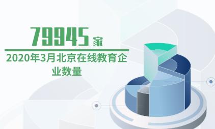 在线教育行业数据分析:2020年3月北京在线教育企业数量达79945家