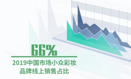 彩妆行业数据分析:2019中国市场小众彩妆品牌线上销售占比为66%