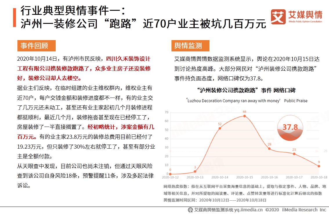 """行业典型舆情事件一:泸州一装修公司""""跑路""""近70户业主被坑几百万元"""
