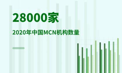 MCN行业数据分析:2020年中国MCN机构数量达28000家