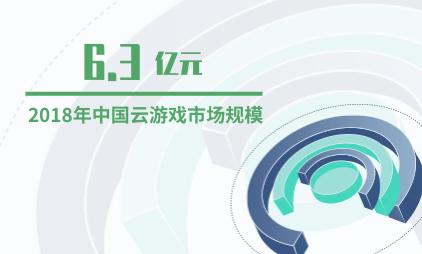 中国云游戏产业数据分析:2018年市场规模为6.3亿元