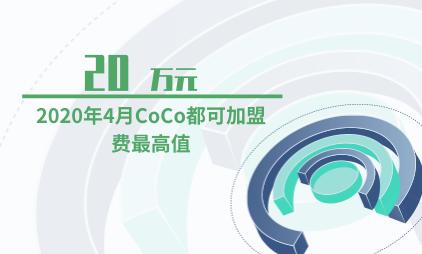 茶饮行业数据分析:2020年4月CoCo都可加盟费最高为20万元