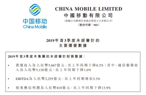 坐拥7.47亿4G用户,中国移动每天利润超3亿,手机上网流量暴增124%