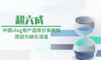 短视频行业数据分析:超六成中国vlog用户选择分享视频原因为娱乐消遣