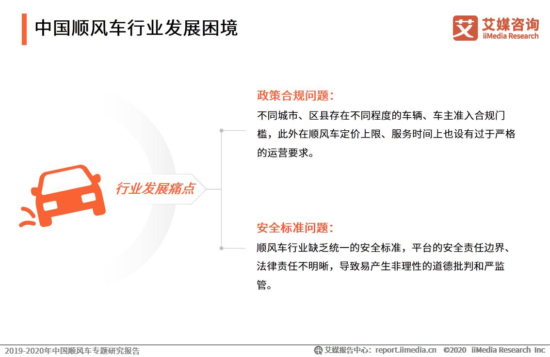 中国顺风车行业发展困境