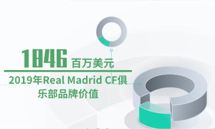 足球行业数据分析:2019年Real Madrid CF俱乐部品牌价值为1846百万美元
