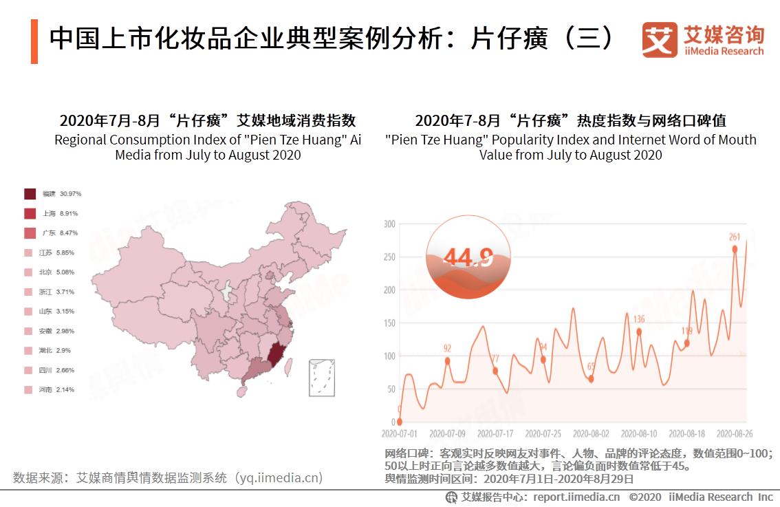 中国上市化妆品企业典型案例分析:片仔癀(三)