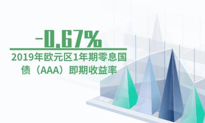 证券行业数据分析:2019年欧元区1年期零息国债(AAA)即期收益率降为-0.67%
