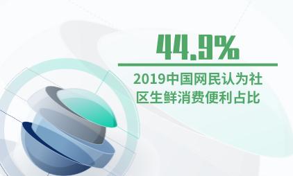 生鲜大发一分彩数据分析:2019中国网民认为社区生鲜消费便利占比达44.9%