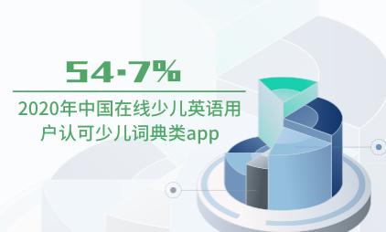教育行业数据分析:2020年中国54.7%在线少儿英语用户认可少儿词典类app