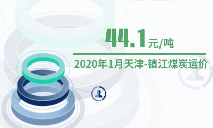 煤炭行业数据分析:2020年1月天津-镇江煤炭运价为44.1元/吨