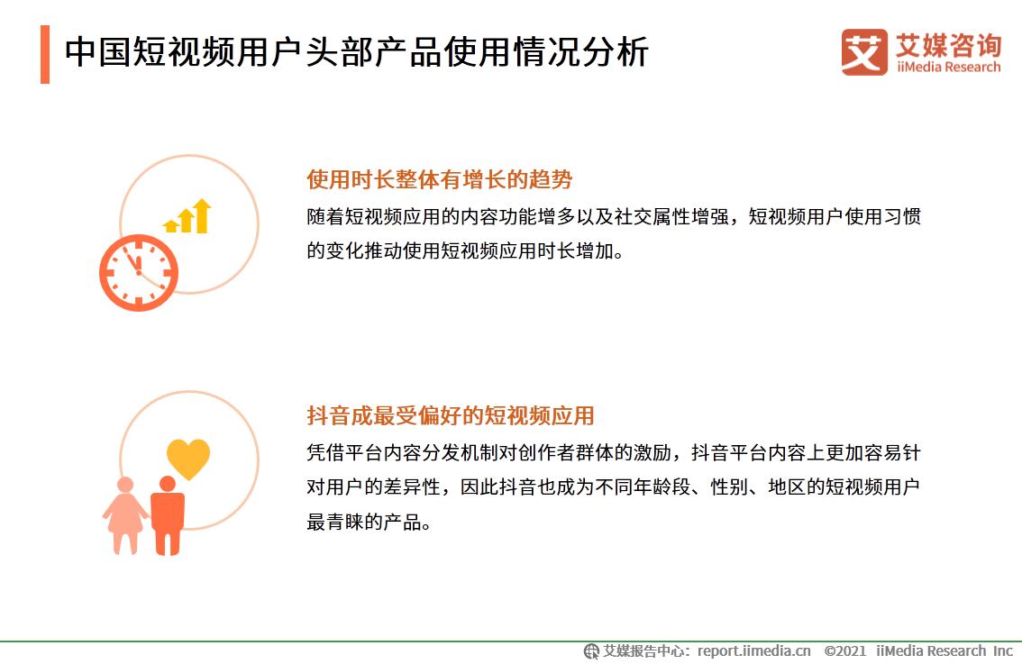 中国短视频用户头部产品使用情况分析