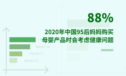 母婴行业数据分析:2020年中国88%的95后妈妈购买母婴产品时会考虑健康问题