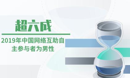 网络互助行业数据分析:2019年超六成中国网络互助自主参与者为男性