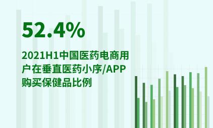 医药电商行业数据分析:2021H1中国52.4%医药电商用户在垂直医药小程序/APP购买保健品