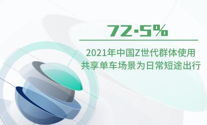 Z世代群体消费数据分析:2021年中国72.5%Z世代群体使用共享单车场景为日常短途出行