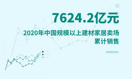 家居建材行业数据分析:2020年中国规模以上建材家居卖场累计销售为7624.2亿元