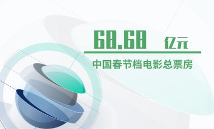 电影行业数据分析:2019年中国春节档电影总票房为68.68亿元