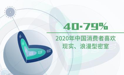 密室行业数据分析:2020年中国40.79%消费者喜欢现实、浪漫型密室