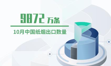 林业行业数据分析:2019年10月中国纸烟累计出口数量为9872万条