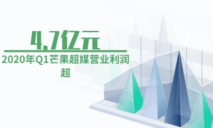 传媒行业数据分析:2020年Q1芒果超媒营业利润超4.7亿元