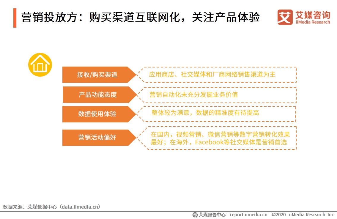 营销投放方:购买渠道互联网化,关注产品体验