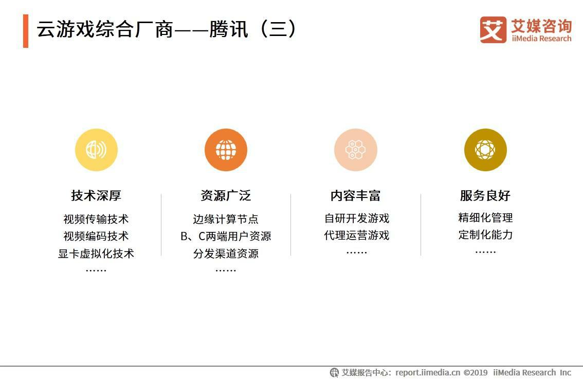 云游戏综合厂商——腾讯(三)