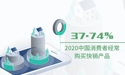 快销食品行业数据分析:2020中国37.74%消费者经常购买快销产品