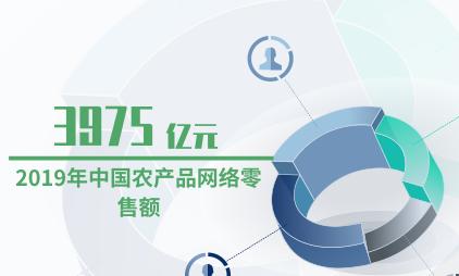 农货电商行业数据分析:2019年中国农产品网络零售额为3975亿元