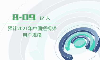 短视频行业数据分析:预计2021年中国短视频用户规模达8.09亿人