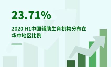 辅助生育行业数据分析:2020 H1中国23.71%辅助生育机构分布在华中地区