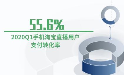 直播电商行业数据分析:2020Q1手机淘宝直播用户支付转化率为55.6%