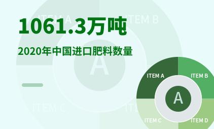 肥料行业数据分析:2020年中国进口肥料数量为1061.3万吨