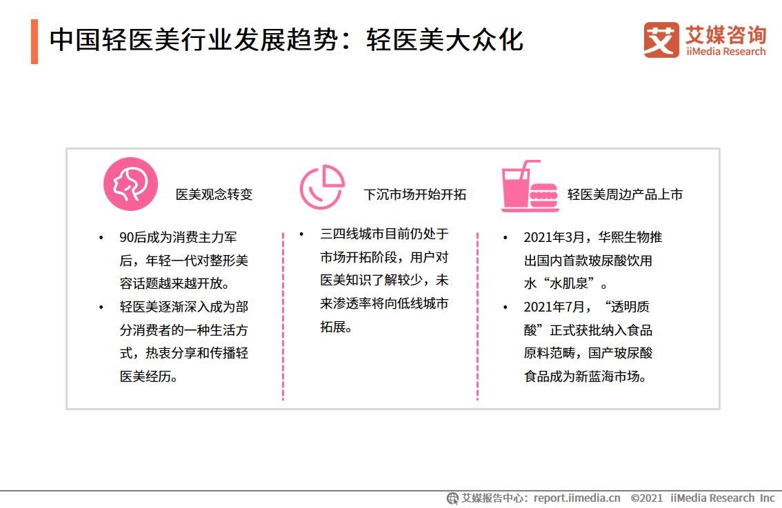 中国轻医美行业发展趋势:轻医美大众化