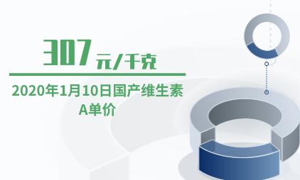 医药行业数据分析:2020年1月10日国产维生素A单价为307元/千克