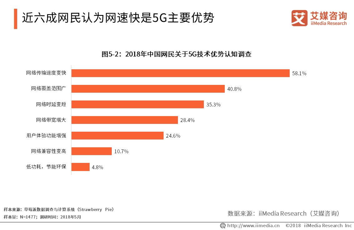 深圳地铁5G车地通信全球首次应用 聊城移动面向公众开放5G智能场景体验厅