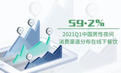 夜间经济数据分析:2021Q1中国59.2%男性夜间消费渠道分布在线下餐饮