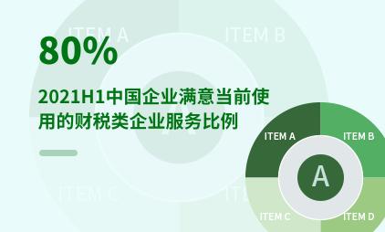 企业服务行业数据分析:2021H1中国80%企业满意当前使用的财税类企业服务